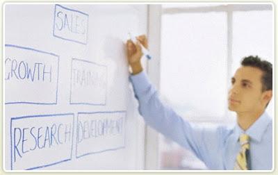 Δώδεκα Αρχές για αποτελεσματικό μάρκετινγκ