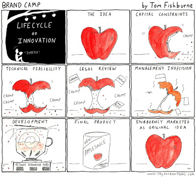 Κάνε κι εσύ κάτι καινοτόμο, μπορείς…