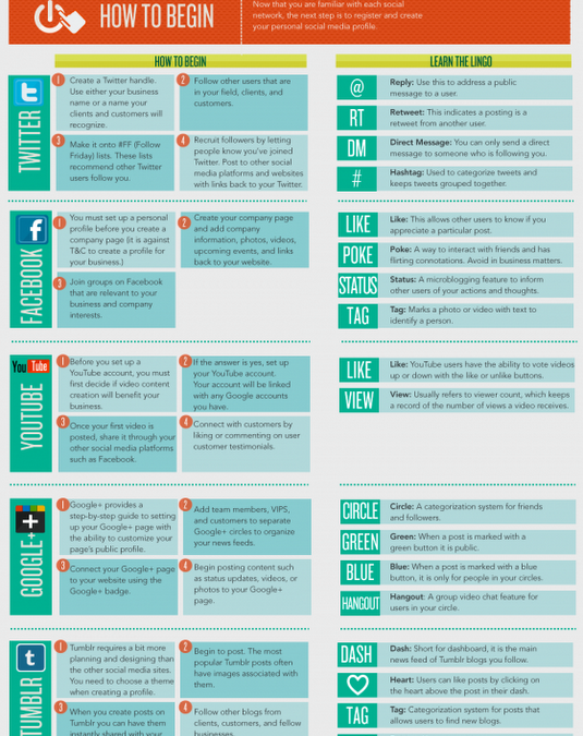 The Small Business Social Media Cheat Sheet