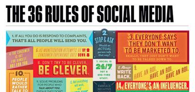 Οι 36 κανόνες των Social Media [infographic]