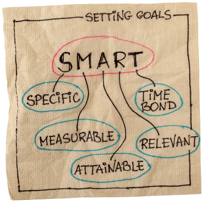Κάντε τους στόχους σας SMART…